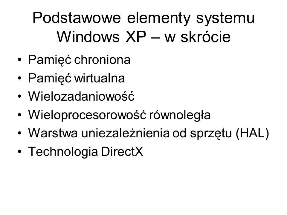 Podstawowe elementy systemu Windows XP – w skrócie Pamięć chroniona Pamięć wirtualna Wielozadaniowość Wieloprocesorowość równoległa Warstwa uniezależn