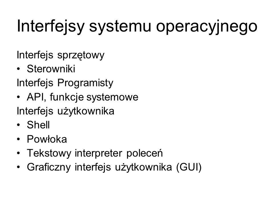 Interfejsy systemu operacyjnego Interfejs sprzętowy Sterowniki Interfejs Programisty API, funkcje systemowe Interfejs użytkownika Shell Powłoka Teksto
