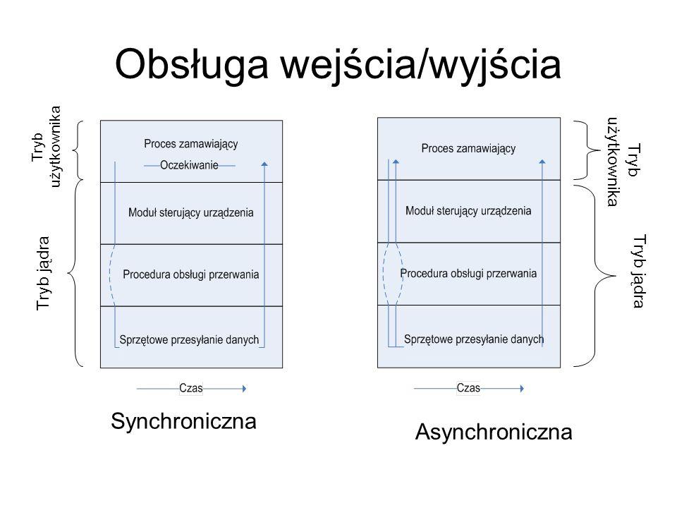 Maszyna wirtualna Maszyna wirtualna działa w trybie użytkownika Wirtualny tryb użytkownika i jądra Operacje wejścia/wyjścia -buforowane (szybsze) -Interpretowane (wolniejsze)