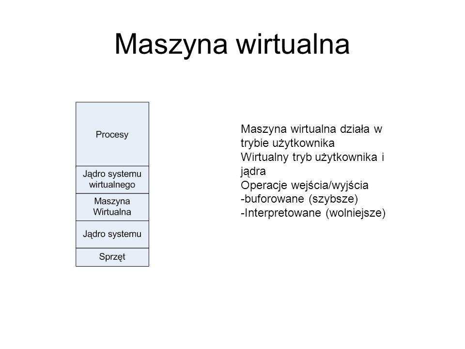 Maszyna wirtualna Maszyna wirtualna działa w trybie użytkownika Wirtualny tryb użytkownika i jądra Operacje wejścia/wyjścia -buforowane (szybsze) -Int