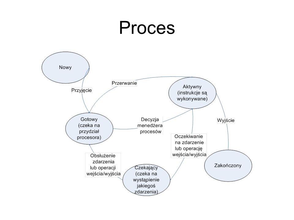 Wielozadaniowość i wieloprocesorowość równoległa Wątek = sekwencja instrukcji Proces = kontekst + wątki Jeden procesor może wykonywać tylko jeden wątek na raz Wielozadaniowość z wywłaszczaniem Przełączanie kontekstów Każdy proces ma ten sam zakres adresów pamięci