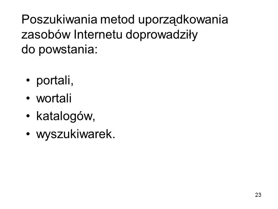 23 portali, wortali katalogów, wyszukiwarek.