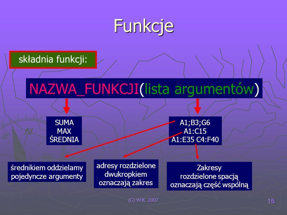 (C) W.K. 2007 15 Funkcje składnia funkcji: NAZWA_FUNKCJI(lista argumentów) SUMA MAX ŚREDNIA A1;B3;G6 A1:C15 A1:E35 C4:F40 średnikiem oddzielamy pojedy