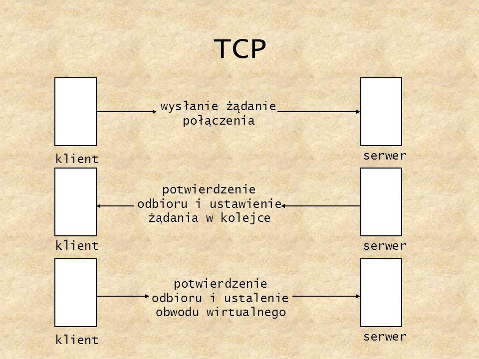 Budowa pakietu TCP port źródłowyport docelowy numer sekwencji numer kolejnej sekwencji przesunię- cie danych zarezerwowaneflagirozmiar okna suma kontrolnawskaźnik pilnych danych opcje dane
