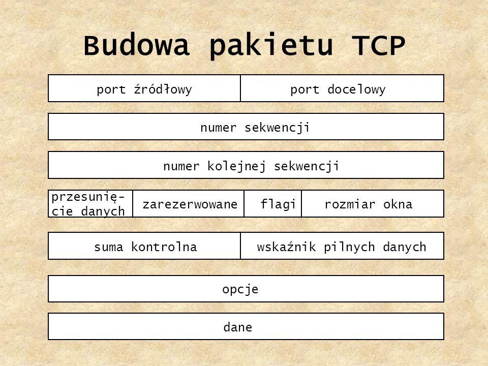 Budowa pakietu TCP port źródłowyport docelowy numer sekwencji numer kolejnej sekwencji przesunię- cie danych zarezerwowaneflagirozmiar okna suma kontr