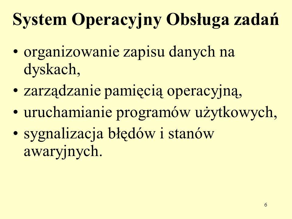 6 System Operacyjny Obsługa zadań organizowanie zapisu danych na dyskach, zarządzanie pamięcią operacyjną, uruchamianie programów użytkowych, sygnalizacja błędów i stanów awaryjnych.