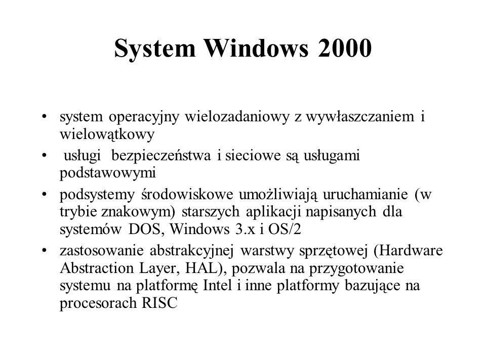Windows 2000.Obiekty jądra (2) Zliczanie użyć –Obiekty jądra są własnością jądra, a nie procesu.