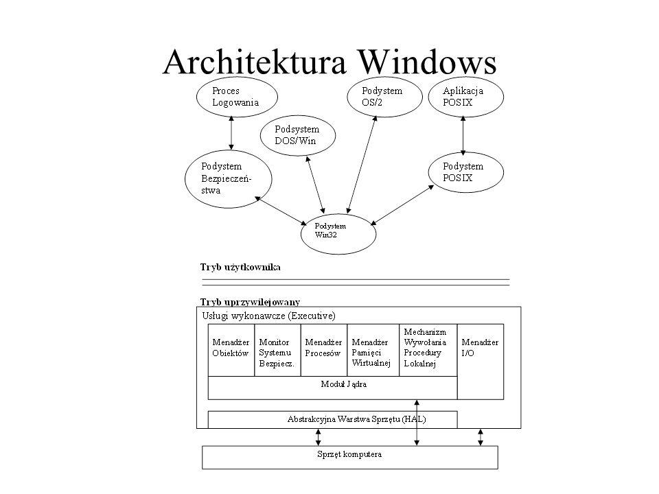 Podstawowe komponenty modułu wykonawczego(1) Menadżer konfiguracji – komponent odpowiedzialny za implementacje i zarządzanie rejestrem systemowym Menadżer procesu i wątku – komponent odpowiedzialny za tworzenie i usuwanie (przerywanie działania) procesów i wątków.