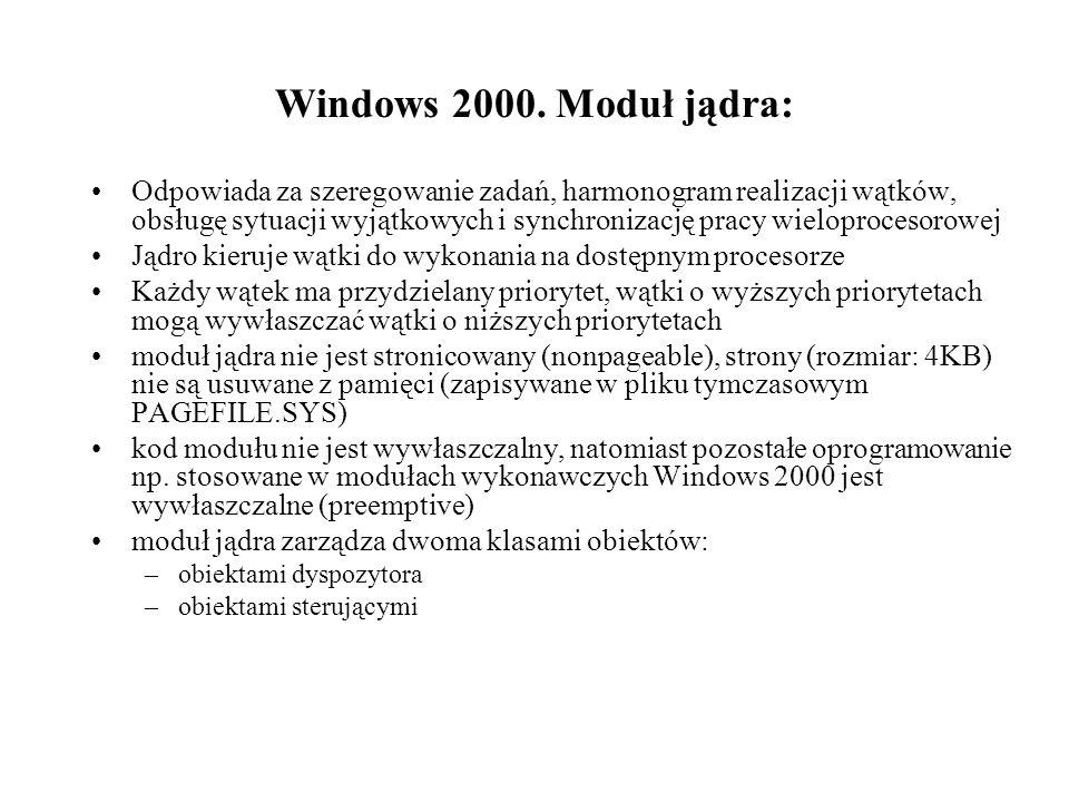 Windows 2000.Obiekty jądra.