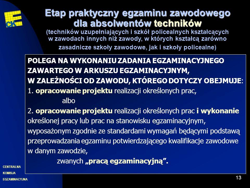 EGZAMINACYJNA CENTRALNA KOMISJA 13 POLEGA NA WYKONANIU ZADANIA EGZAMINACYJNEGO ZAWARTEGO W ARKUSZU EGZAMINACYJNYM, W ZALEŻNOŚCI OD ZAWODU, KTÓREGO DOT