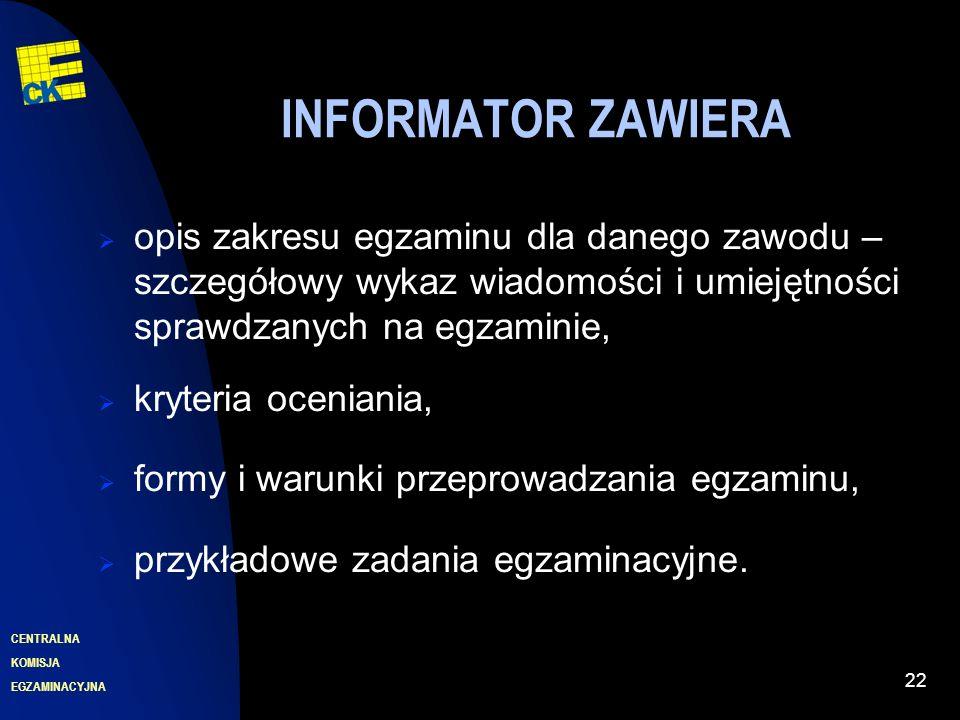 EGZAMINACYJNA CENTRALNA KOMISJA 22 INFORMATOR ZAWIERA opis zakresu egzaminu dla danego zawodu – szczegółowy wykaz wiadomości i umiejętności sprawdzany