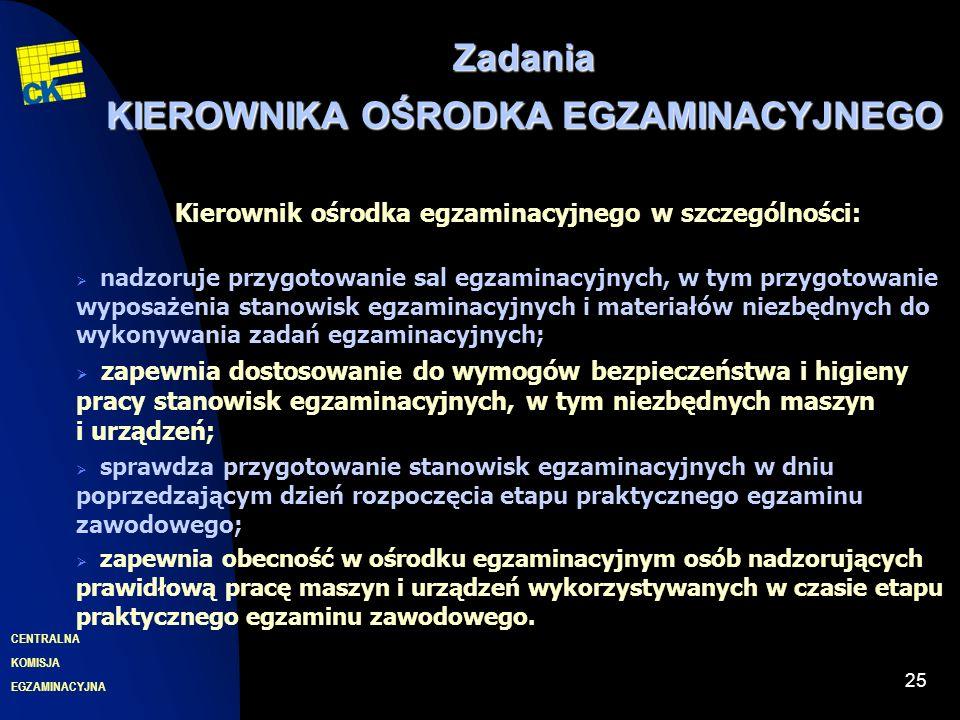 EGZAMINACYJNA CENTRALNA KOMISJA 25 Zadania KIEROWNIKA OŚRODKA EGZAMINACYJNEGO Kierownik ośrodka egzaminacyjnego w szczególności: nadzoruje przygotowan