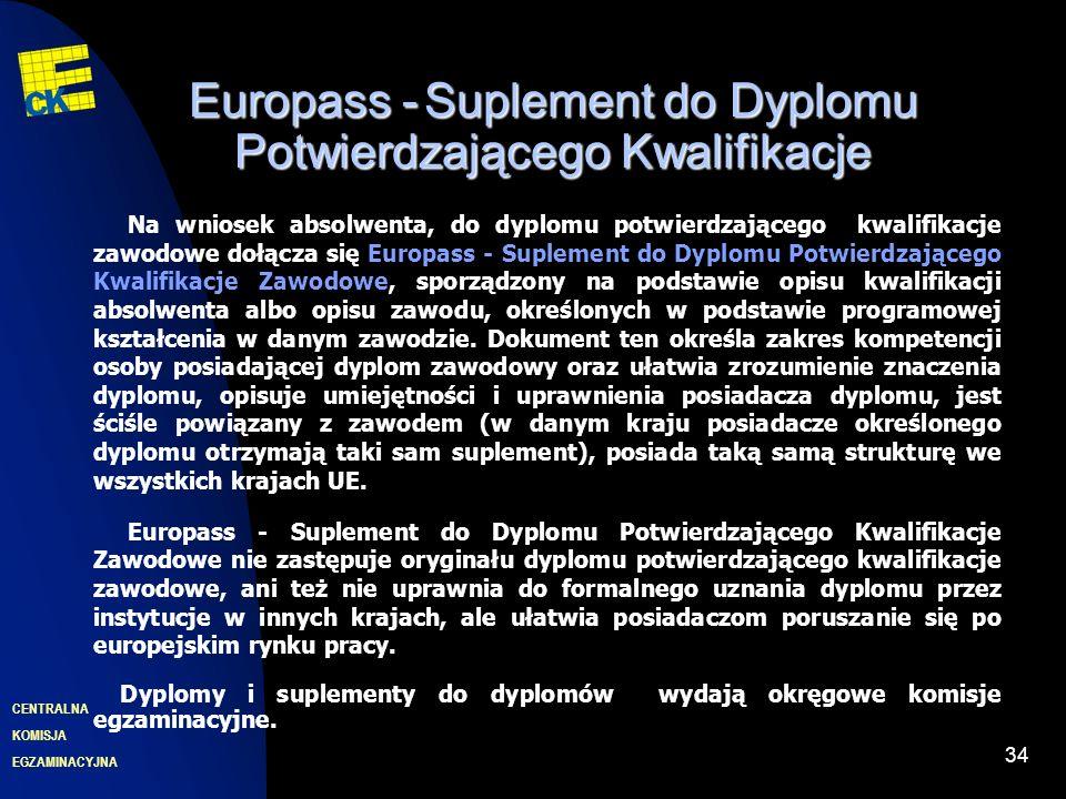 EGZAMINACYJNA CENTRALNA KOMISJA 34 Na wniosek absolwenta, do dyplomu potwierdzającego kwalifikacje zawodowe dołącza się Europass - Suplement do Dyplom