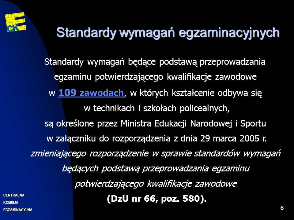 EGZAMINACYJNA CENTRALNA KOMISJA 7 Standardy wymagań egzaminacyjnych Struktura standardów wymagań będących podstawą przeprowadzania egzaminu potwierdzającego kwalifikacje zawodowe odpowiada strukturze egzaminu.