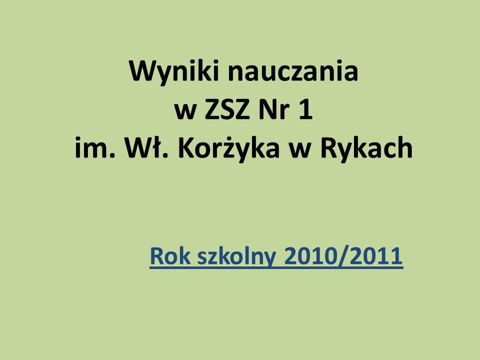 Wyniki nauczania w ZSZ Nr 1 im. Wł. Korżyka w Rykach Rok szkolny 2010/2011