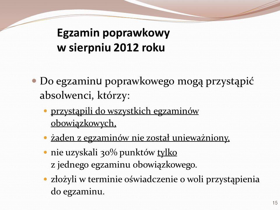 Egzamin poprawkowy w sierpniu 2012 roku Do egzamin u poprawkowego mogą przystąpić absolwenci, którzy: przystąpili do wszystkich egzaminów obowiązkowyc