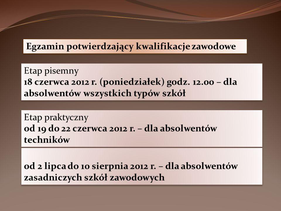 Egzamin potwierdzający kwalifikacje zawodowe Etap pisemny 18 czerwca 2012 r. (poniedziałek) godz. 12.00 – dla absolwentów wszystkich typów szkół Etap