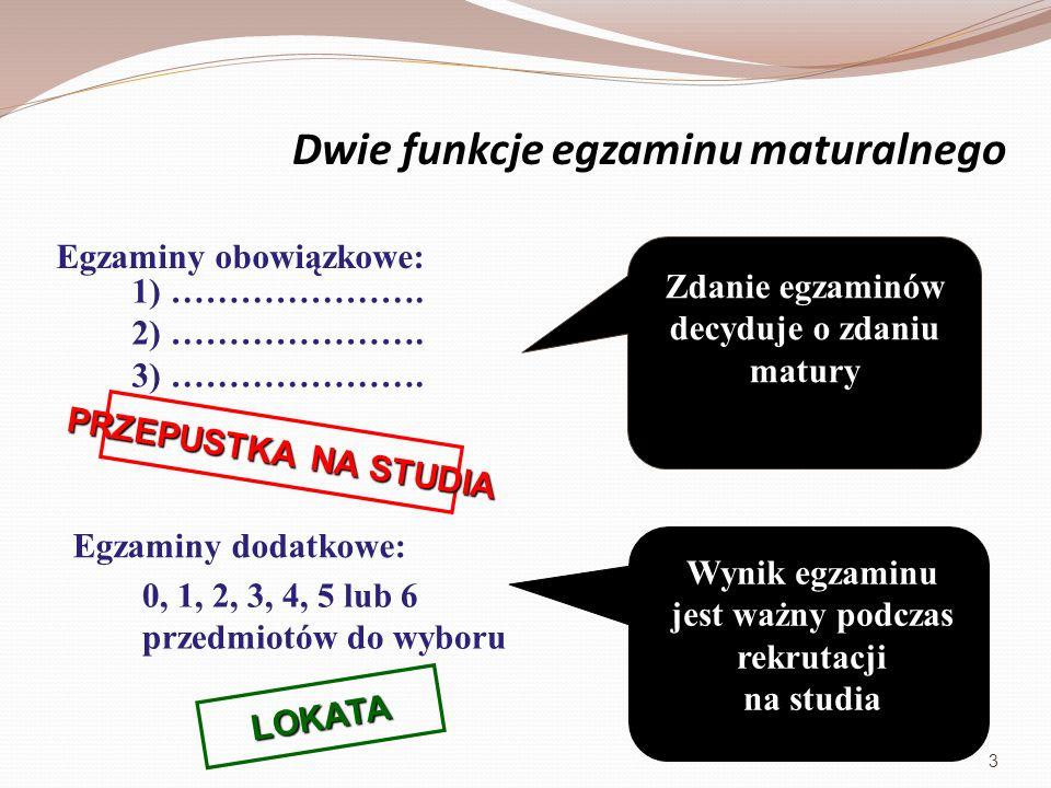 Egzaminy obowiązkowe Pięć egzaminów z trzech przedmiotów: z języka polskiego w części ustnej i pisemnej z języka obcego nowożytnego w części ustnej i pisemnej (angielski, niemiecki, francuski, rosyjski, włoski, hiszpański) - z matematyki w części pisemnej 4