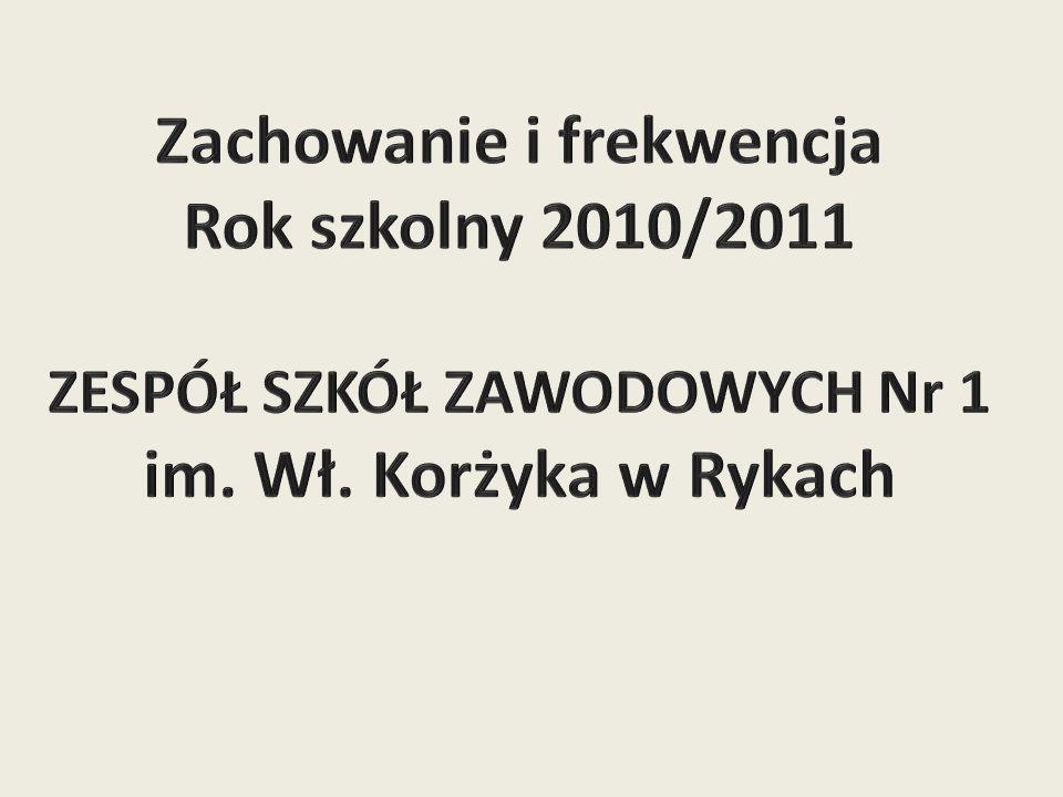 Frekwencja w poszczególnych miesiącach roku szkolnego 2010/2011