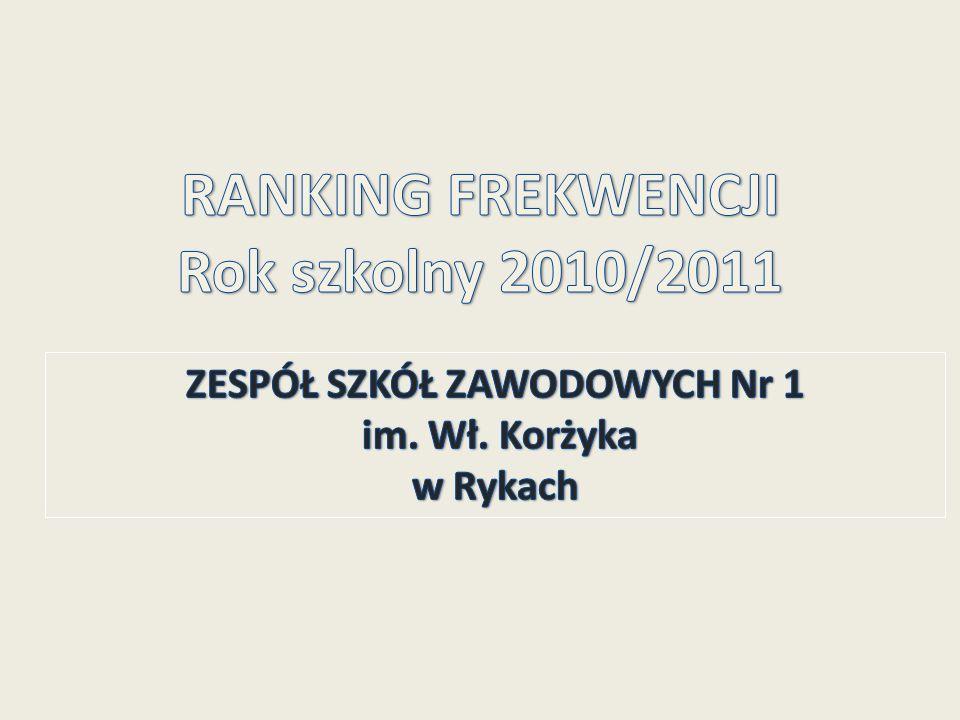 ZASADNICZA SZKOŁA ZAWODOWA L.