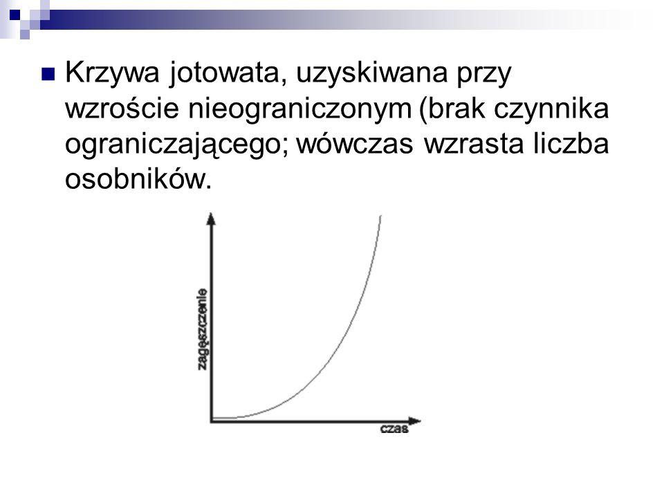 Krzywa jotowata, uzyskiwana przy wzroście nieograniczonym (brak czynnika ograniczającego; wówczas wzrasta liczba osobników.