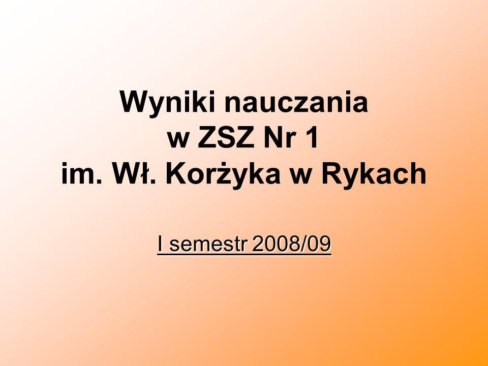 Wyniki nauczania w ZSZ Nr 1 im. Wł. Korżyka w Rykach I semestr 2008/09