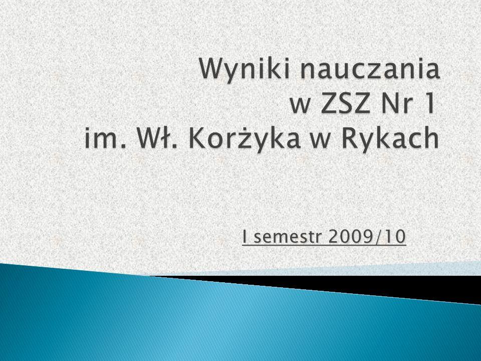 I semestr 2009/10