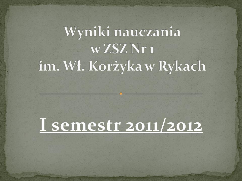 I semestr 2011/2012