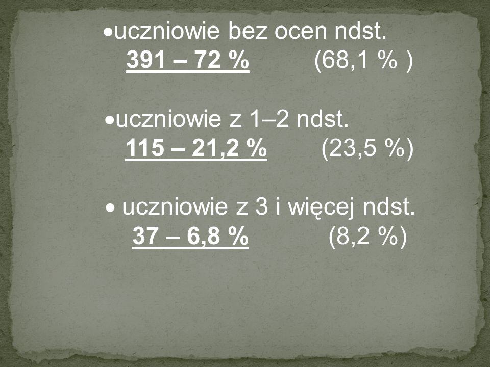 uczniowie bez ocen ndst. 391 – 72 % (68,1 % ) uczniowie z 1–2 ndst.