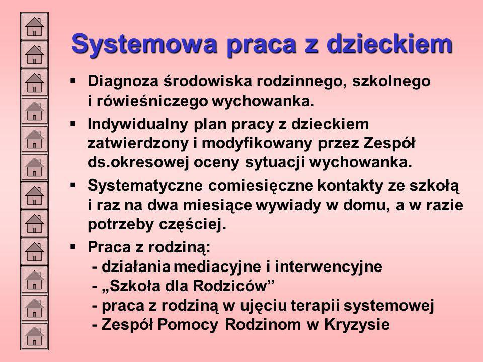 Systemowa praca z dzieckiem Diagnoza środowiska rodzinnego, szkolnego i rówieśniczego wychowanka. Indywidualny plan pracy z dzieckiem zatwierdzony i m