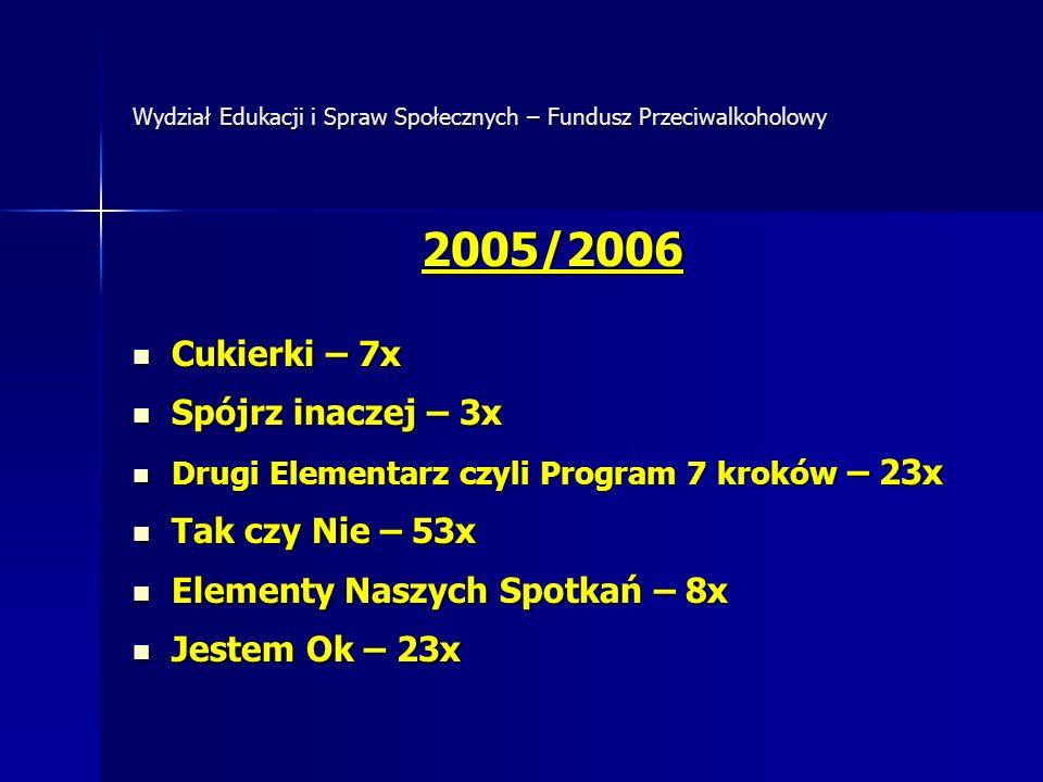 Wydział Edukacji i Spraw Społecznych – Fundusz Przeciwalkoholowy 2005/2006 Cukierki – 7x Cukierki – 7x Spójrz inaczej – 3x Spójrz inaczej – 3x Drugi E