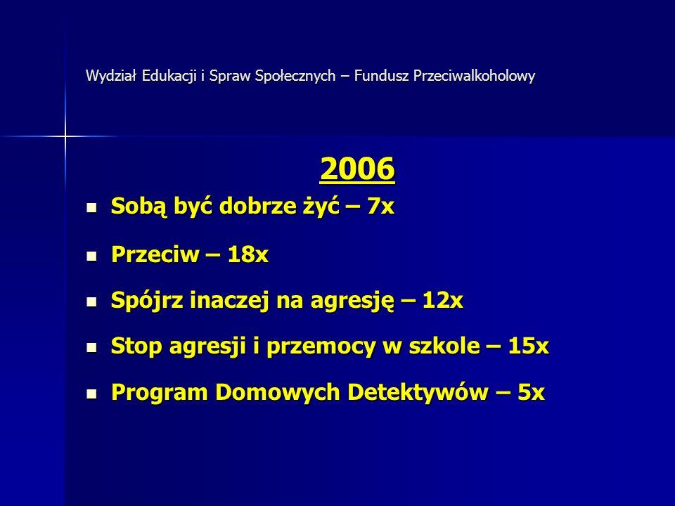 Wydział Edukacji i Spraw Społecznych – Fundusz Przeciwalkoholowy 2006 Sobą być dobrze żyć – 7x Sobą być dobrze żyć – 7x Przeciw – 18x Przeciw – 18x Sp