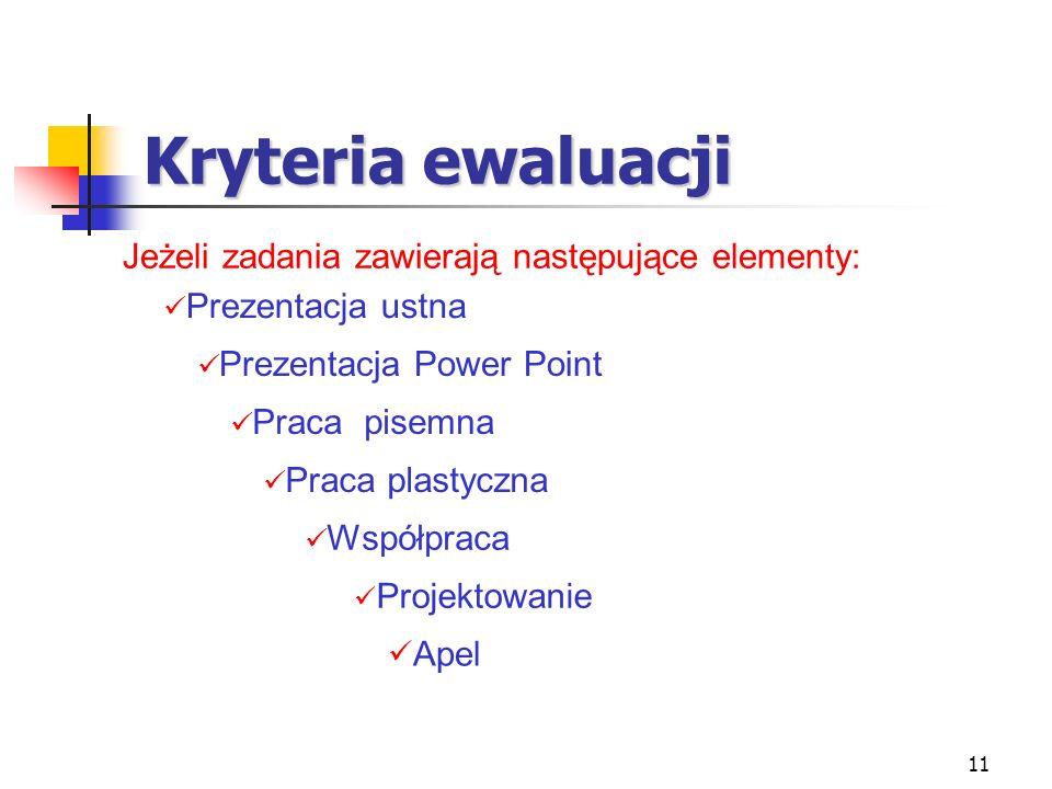 12 Prezentacja ustna – kryteria ewaluacji ….rozważ następujące wymiary : organizacja przemówienia gramatyka i wymowa komunikacja niewerbalna