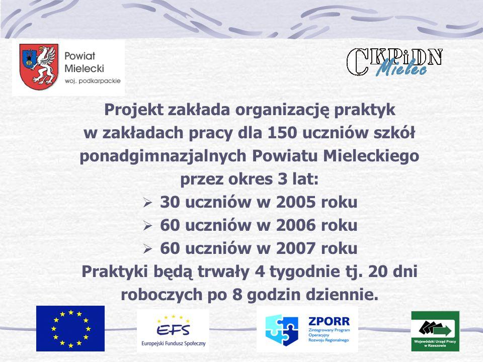 Projekt zakłada organizację praktyk w zakładach pracy dla 150 uczniów szkół ponadgimnazjalnych Powiatu Mieleckiego przez okres 3 lat: 30 uczniów w 2005 roku 60 uczniów w 2006 roku 60 uczniów w 2007 roku Praktyki będą trwały 4 tygodnie tj.