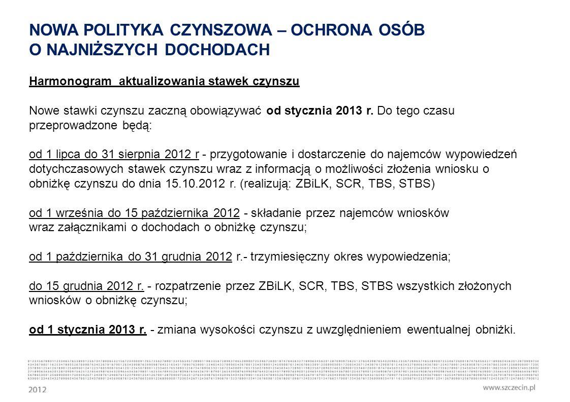 Harmonogram aktualizowania stawek czynszu Nowe stawki czynszu zaczną obowiązywać od stycznia 2013 r. Do tego czasu przeprowadzone będą: od 1 lipca do