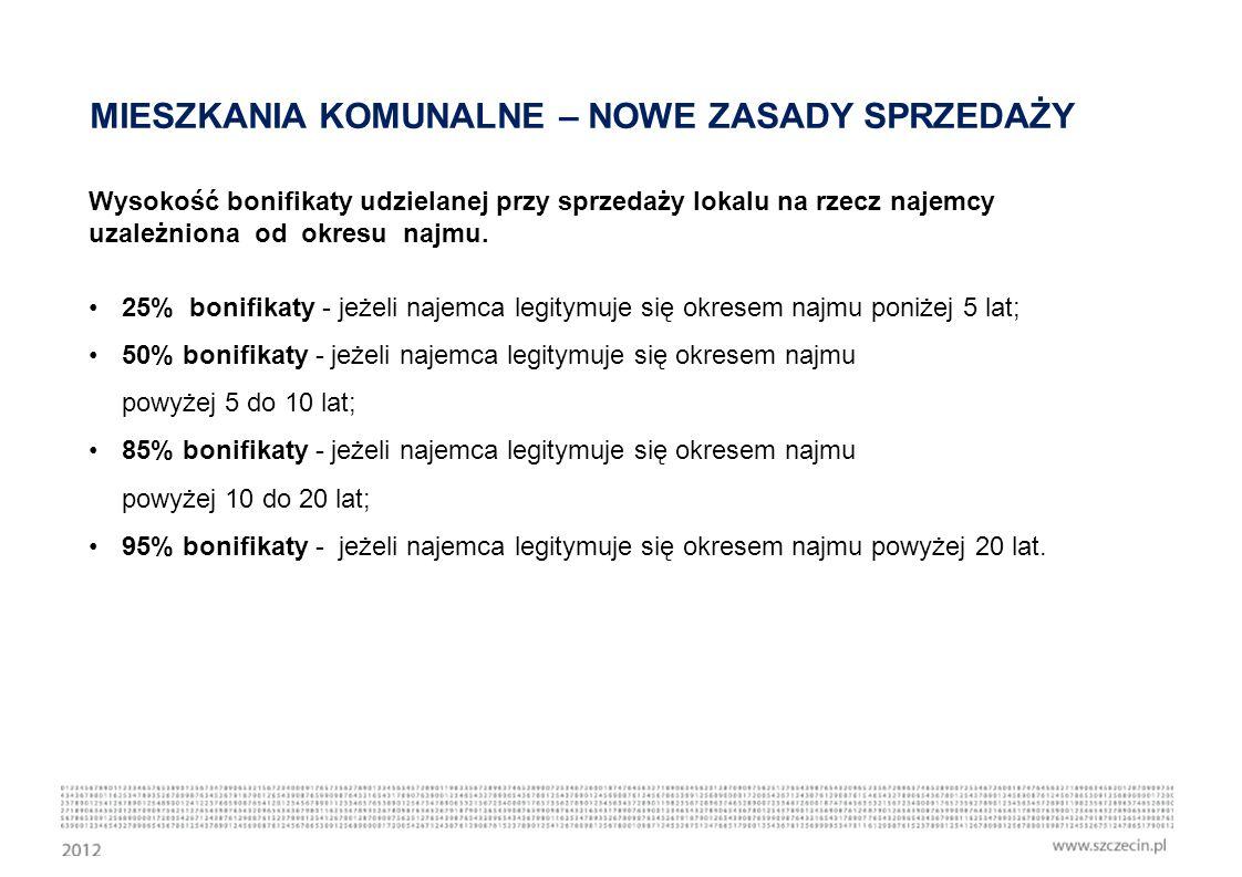 MIESZKANIA KOMUNALNE – NOWE ZASADY SPRZEDAŻY Ważne dla najemców!!.