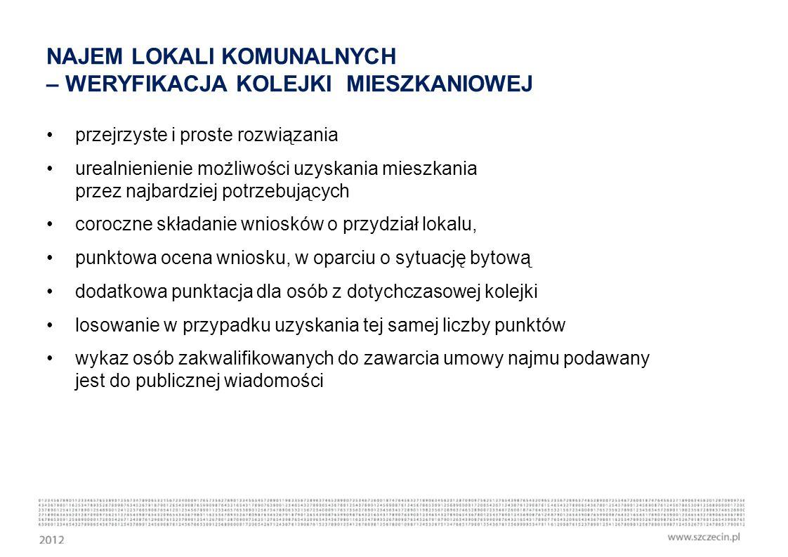 NAJEM LOKALI KOMUNALNYCH – WERYFIKACJA KOLEJKI MIESZKANIOWEJ Harmonogram działań związanych ze zmianą systemu najmu lokali komunalnych od 1 lipca do 31 października 2012r.