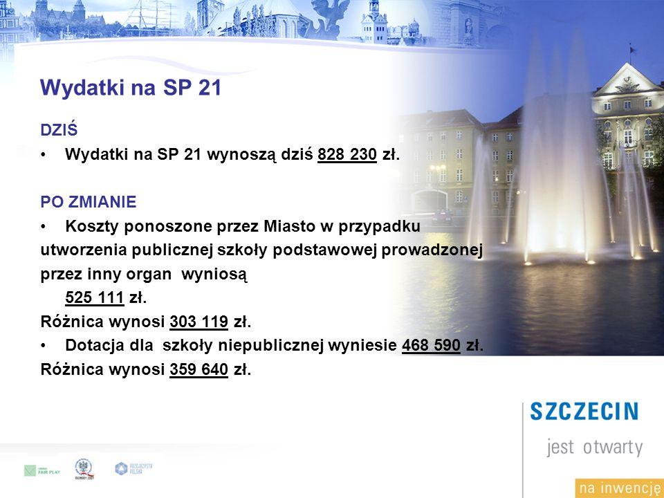 Wydatki na SP 21 DZIŚ Wydatki na SP 21 wynoszą dziś 828 230 zł.