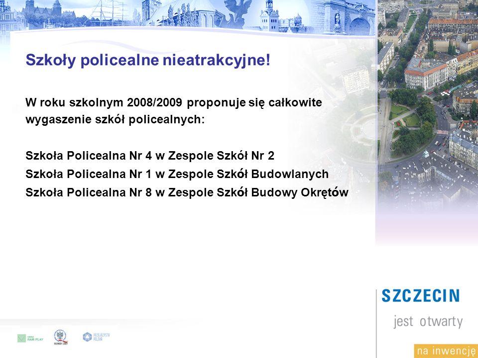 Szkoły policealne nieatrakcyjne.