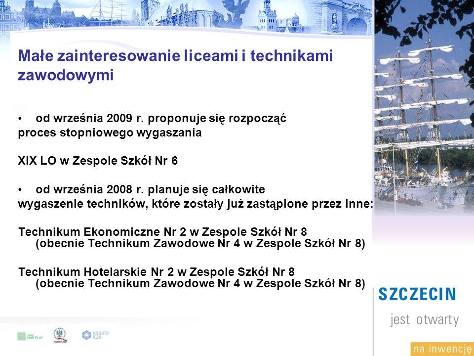Małe zainteresowanie liceami i technikami zawodowymi od września 2009 r.
