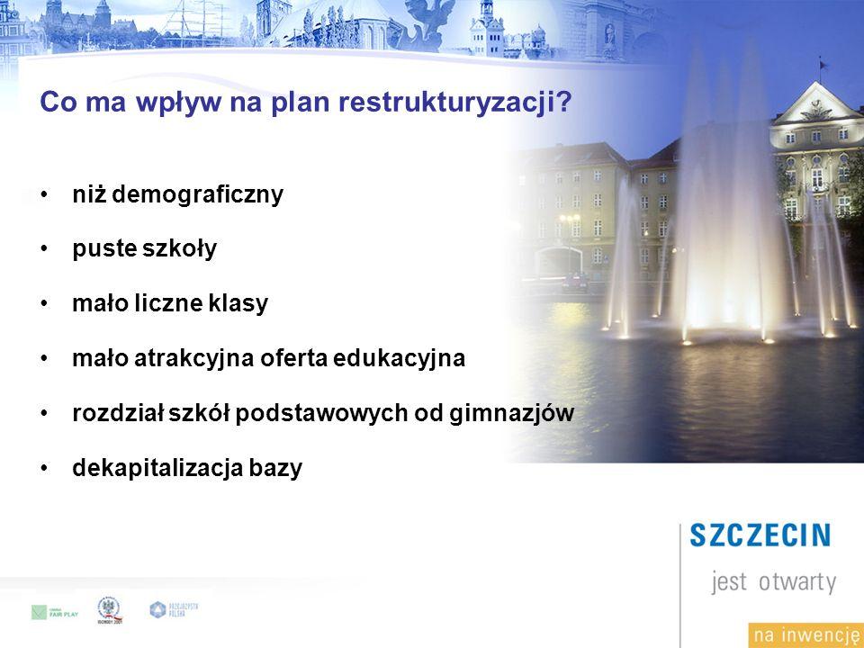 Co ma wpływ na plan restrukturyzacji.