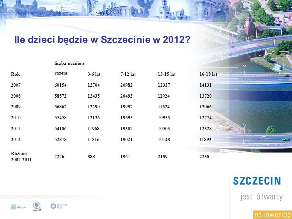 Ile dzieci będzie w Szczecinie w 2012.