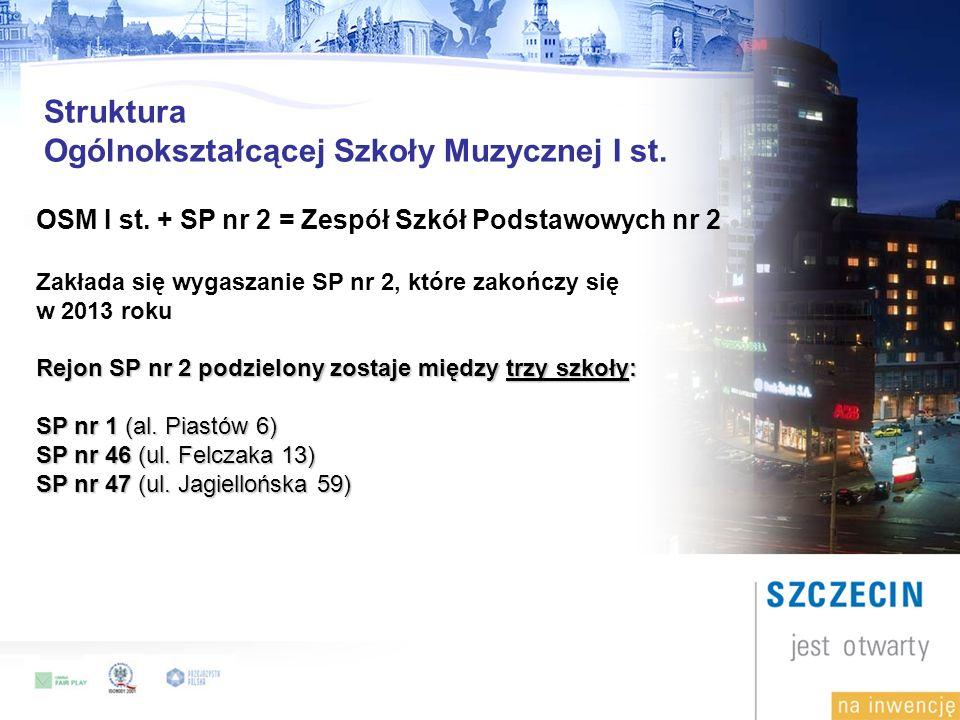 Struktura Ogólnokształcącej Szkoły Muzycznej I st.