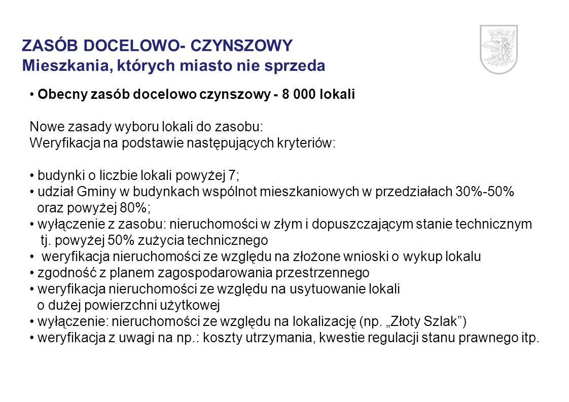 ZASÓB DOCELOWO- CZYNSZOWY Mieszkania, których miasto nie sprzeda Obecny zasób docelowo czynszowy - 8 000 lokali Nowe zasady wyboru lokali do zasobu: W