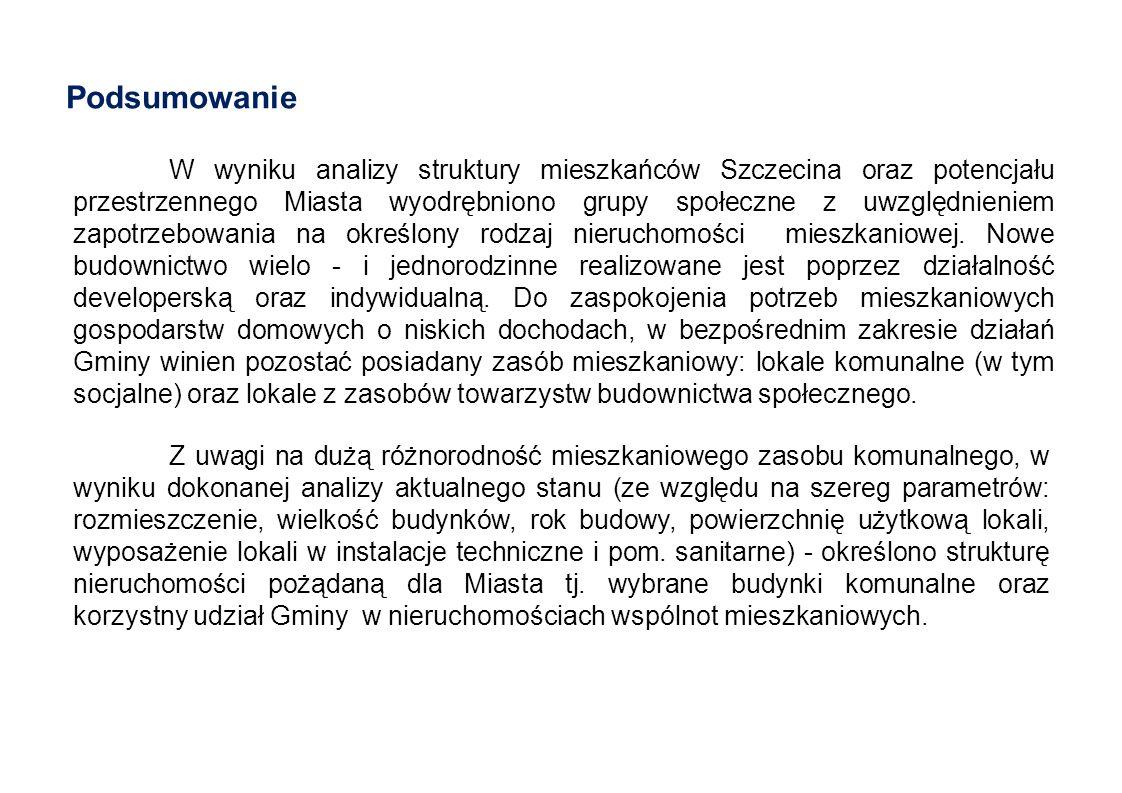 Podsumowanie W wyniku analizy struktury mieszkańców Szczecina oraz potencjału przestrzennego Miasta wyodrębniono grupy społeczne z uwzględnieniem zapo