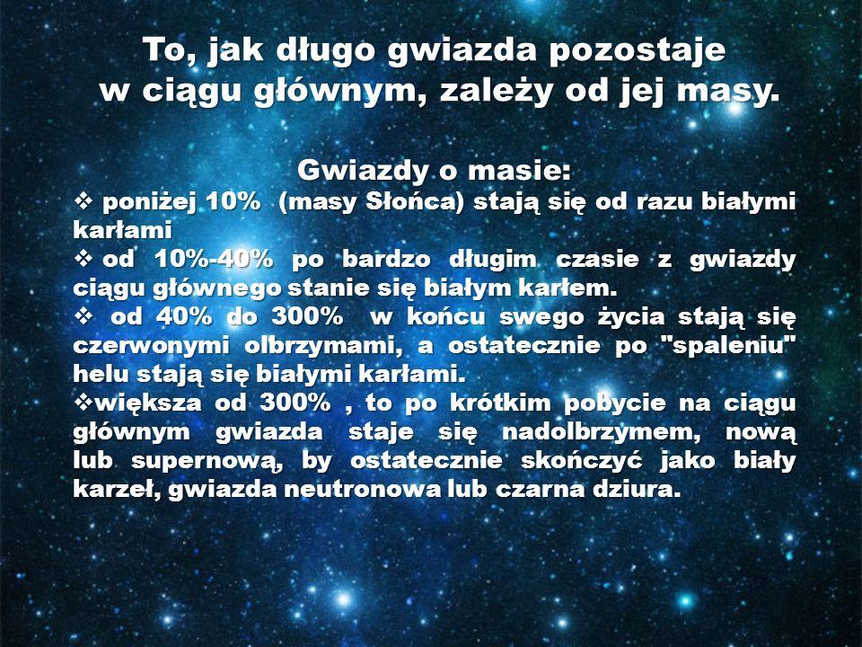Gwiazdy o masie: poniżej 10% (masy Słońca) stają się od razu białymi karłami poniżej 10% (masy Słońca) stają się od razu białymi karłami od 10%-40% po