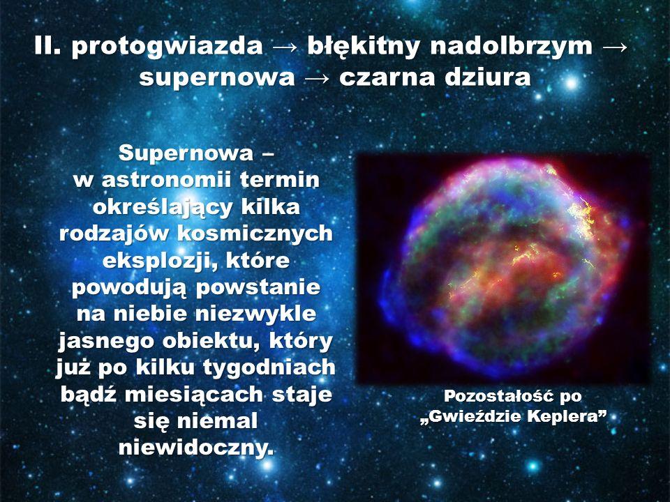 II. protogwiazda błękitny nadolbrzym II. protogwiazda błękitny nadolbrzym supernowa czarna dziura Supernowa – w astronomii termin określający kilka ro
