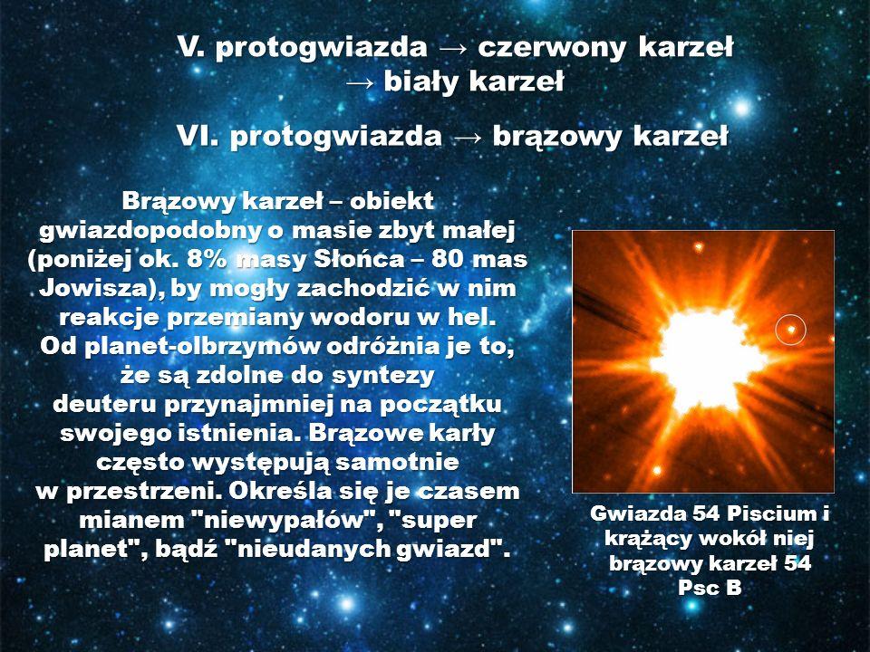 V. protogwiazda czerwony karzeł biały karzeł biały karzeł VI. protogwiazda brązowy karzeł Brązowy karzeł – obiekt gwiazdopodobny o masie zbyt małej (p