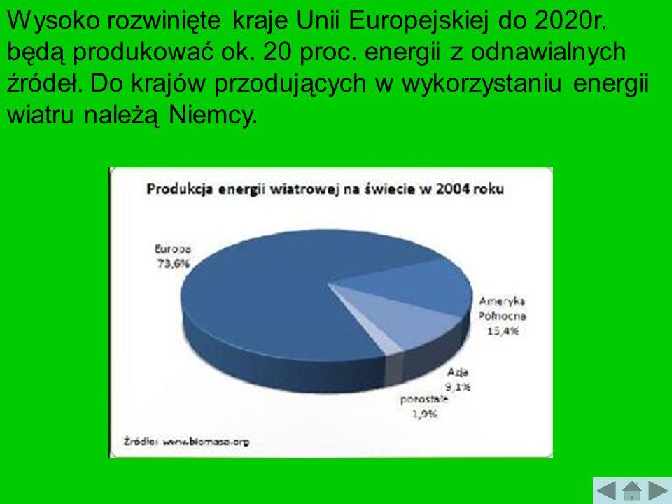 Wysoko rozwinięte kraje Unii Europejskiej do 2020r. będą produkować ok. 20 proc. energii z odnawialnych źródeł. Do krajów przodujących w wykorzystaniu