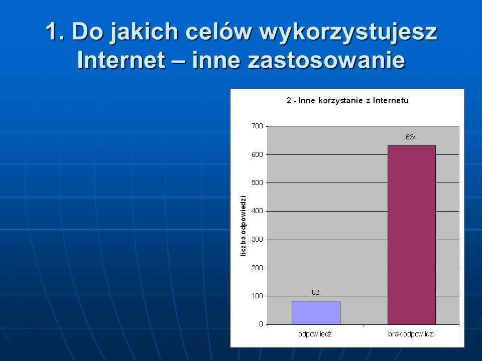 1. Do jakich celów wykorzystujesz Internet – inne zastosowanie